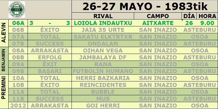 Azkenengo partidua eta 35.urteurreneko ekitaldien emaitzak…